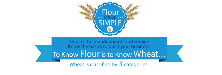 Flour made simple, Wheat classified, General Mills Flour
