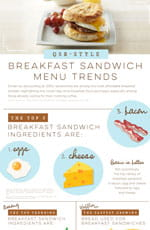 grab-and-go-breakfast-infographic